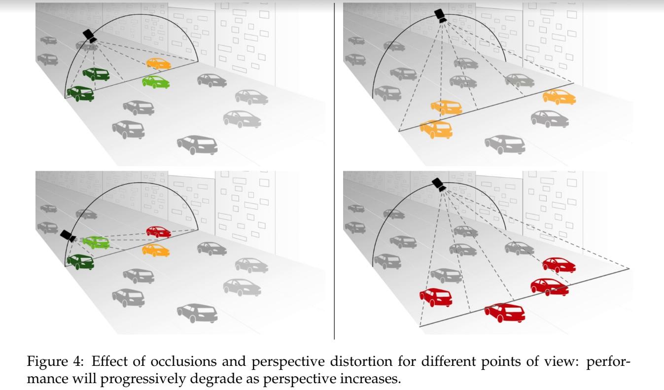 transport flow calculation