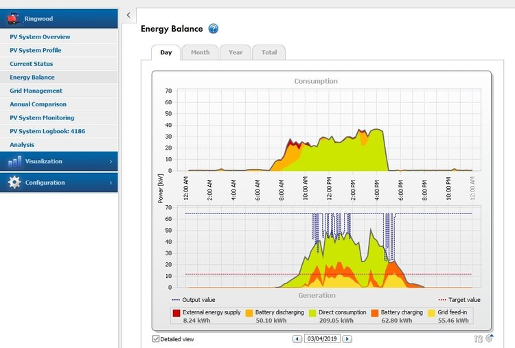 SMA+Sunny+Portal+solar+monitoring+system+portal