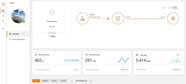 Sungrow+Isolarcloud+monitoring+portal